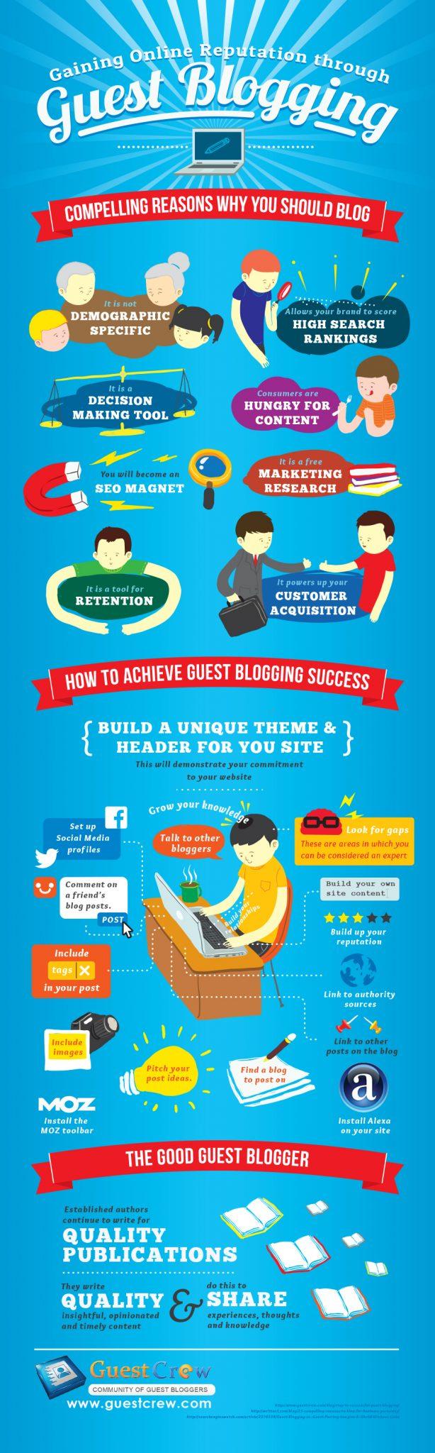 Gain Backlinks Through Guest Blogging