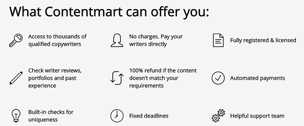 What Contentmart Can Offer You